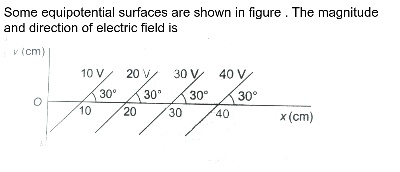 """Some equipotential surfaces are shown in figure  . The  magnitude and direction of electric field is  <br> <img src=""""https://d10lpgp6xz60nq.cloudfront.net/physics_images/CPS_V02_C01_E01_183_Q01.png"""" width=""""80%"""">"""