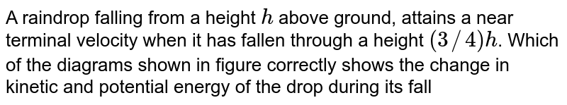 A raindrop falling from a height `h` above ground, attains a near terminal velocity when it has fallen through a height `(3//4)h`. Which of the diagrams shown in figure correctly shows the change in kinetic and potential energy of the drop during its fall up to the ground ?