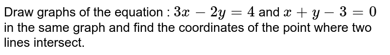 Draw graphs of the equation : `3x-2y=4` and `x+y-3=0` in the same graph and find the coordinates of the point where two lines intersect.
