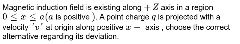 Magnetic induction field is existing along `+Z` axis in a region `0lexlea(a` is positive `)`. A point charge `q` is projected with a velocity `'v'` at origin along positive `x-` axis , choose the correct alternative regarding its deviation.