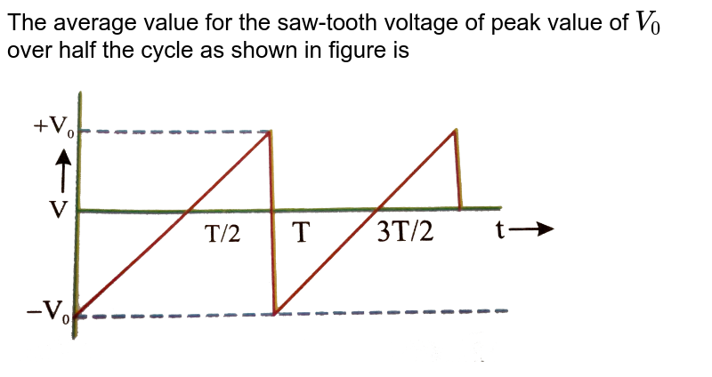 """The average value for the saw-tooth voltage of peak value of `V_(0)` over half the cycle as shown in figure is <br> <img src=""""https://d10lpgp6xz60nq.cloudfront.net/physics_images/NAR_PHY_XII_V04_C02_E01_163_Q01.png"""" width=""""80%"""">"""
