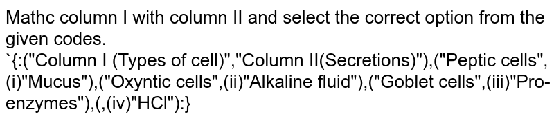 """Mathc column I with column II and select the correct option from the given codes. <br> `{:(""""Column I (Types of cell)"""",""""Column II(Secretions)""""),(""""Peptic cells"""",(i)""""Mucus""""),(""""Oxyntic cells"""",(ii)""""Alkaline fluid""""),(""""Goblet cells"""",(iii)""""Pro-enzymes""""),(,(iv)""""HCl""""):}"""