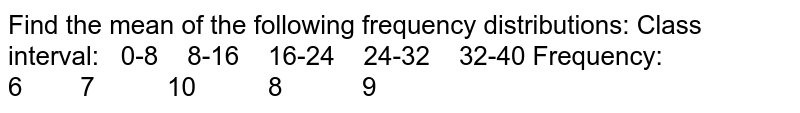 Find the mean of the following frequency distributions: Class interval: 0-8 8-16   16-24 24-32 32-40 Frequency: 6 7 10 8 9