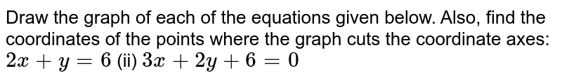 Draw the graph of each   of the equations given below. Also, find the coordinates of the points where   the graph cuts the coordinate axes: `2x+y=6`  (ii) `3x+2y+6=0`