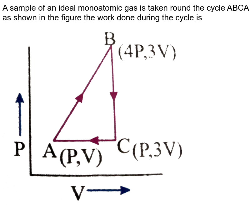 """A sample of an ideal monoatomic gas is taken round the cycle ABCA as shown in the figure the work done during the cycle is <br> <img src=""""https://d10lpgp6xz60nq.cloudfront.net/physics_images/NAR_PHY_XI_V06_C01_E01_417_Q01.png"""" width=""""80%"""">"""