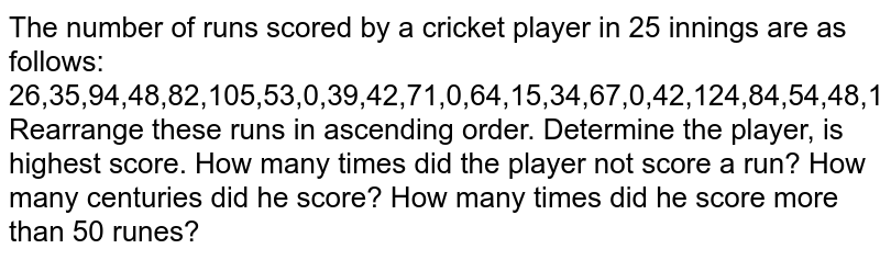 The number   of runs scored by a cricket player in 25 innings are as follows: 26,35,94,48,82,105,53,0,39,42,71,0,64,15,34,67,0,42,124,84,54,48,139,64,47 Rearrange   these runs in ascending order. Determine   the player, is highest score. How many   times did the player not score a run? How many   centuries did he score? How many   times did he score more than 50 runes?