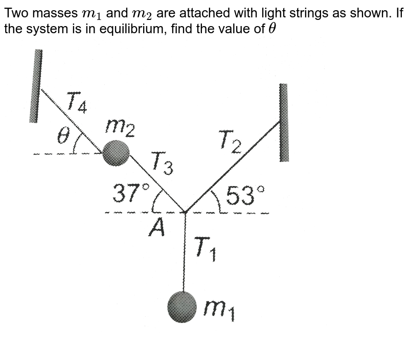 """Two masses `m_(1)` and `m_(2)` are attached with light strings as shown. If the system is in equilibrium, find the value of `theta` <br> <img src=""""https://d10lpgp6xz60nq.cloudfront.net/physics_images/CPS_V01_C06_S01_040_Q01.png"""" width=""""80%"""">"""
