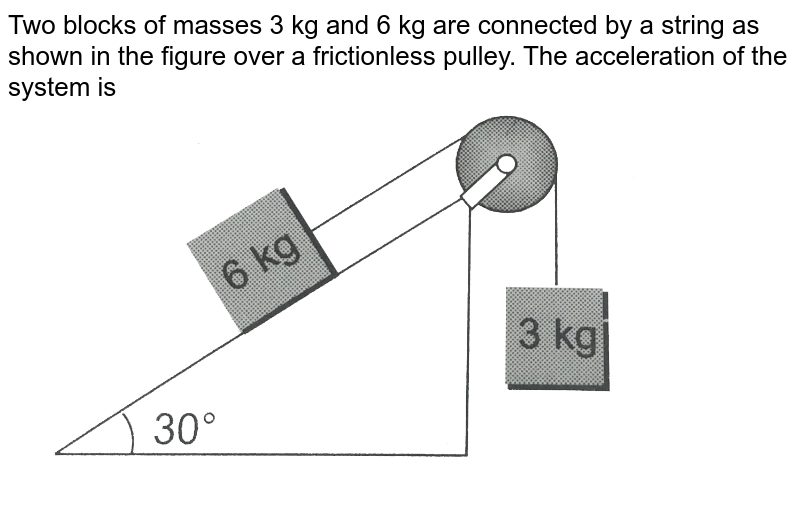 """Two blocks of masses 3 kg and 6 kg are connected by a string as shown in the figure over a frictionless pulley. The acceleration of the system is <br> <img src=""""https://d10lpgp6xz60nq.cloudfront.net/physics_images/CPS_V01_C06_S01_089_Q01.png"""" width=""""80%"""">"""