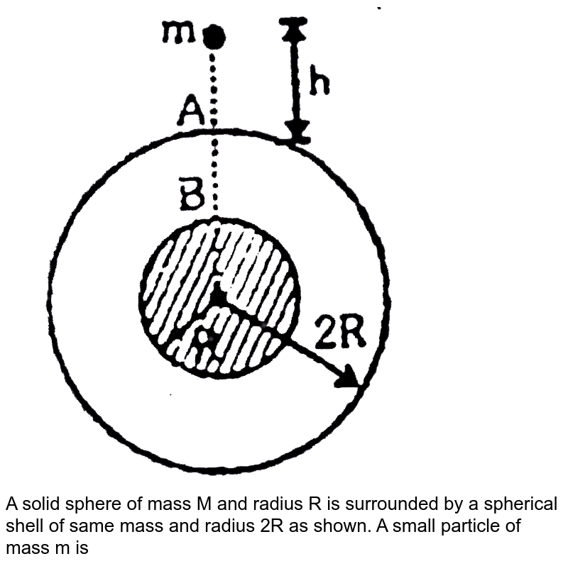 """<img src=""""https://d10lpgp6xz60nq.cloudfront.net/physics_images/ALN_PHY_C08(II)_S01_036_Q01.png"""" width=""""80%""""> <br> A solid sphere of mass M and radius R is surrounded by a spherical shell of same mass  and radius 2R as shown. A small particle of mass m is relased from rest from a height h`(lt lt R)` above the shell. There is a hole in the shell. <br> Q. In what time will it enter the hole at A"""
