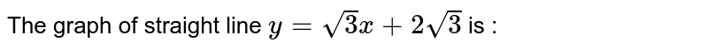 The graph of straight line `y = sqrt(3)x + 2sqrt(3)` is :