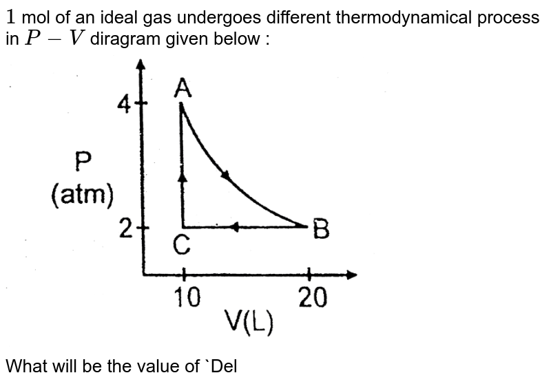 """`1` mol of an ideal gas undergoes different thermodynamical process in `P-V` diragram given below : <br> <img src=""""https://d10lpgp6xz60nq.cloudfront.net/physics_images/RES_P20_17_APCT_P5_XI_E01_052_Q01.png"""" width=""""80%""""> <br> What will be the value of `DeltaH` and `DeltaE` for overall process ?"""