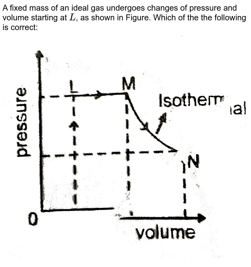 """A fixed mass of an ideal gas undergoes changes of pressure and volume starting at `L`, as shown in Figure. Which of the the following is correct: <br> <img src=""""https://d10lpgp6xz60nq.cloudfront.net/physics_images/RES_HAT_PHY_XI_C01_E01_123_Q01.png"""" width=""""80%"""">"""