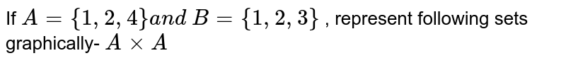 If `A={1,2,4}a n d\ B={1,2,3}` , represent following sets graphically- `AxxA`