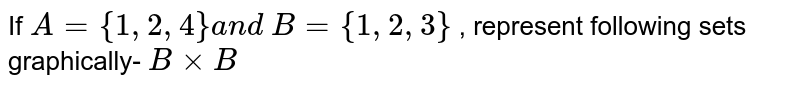 If `A={1,2,4}a n d\ B={1,2,3}` , represent following sets graphically- `BxxB`