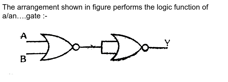 """The arrangement shown in figure performs the logic function of a/an….gate :- <br> <img src=""""https://d10lpgp6xz60nq.cloudfront.net/physics_images/ALN_PHY_C10(I)_E01_414_Q01.png"""" width=""""80%"""">"""