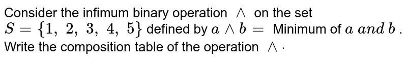 Consider the infimum   binary operation `^^` on the set `S={1,\ 2,\ 3,\ 4,\ 5}` defined by `a^^b=` Minimum of `a\ a n d\ b` . Write the composition   table of the operation `^^dot`