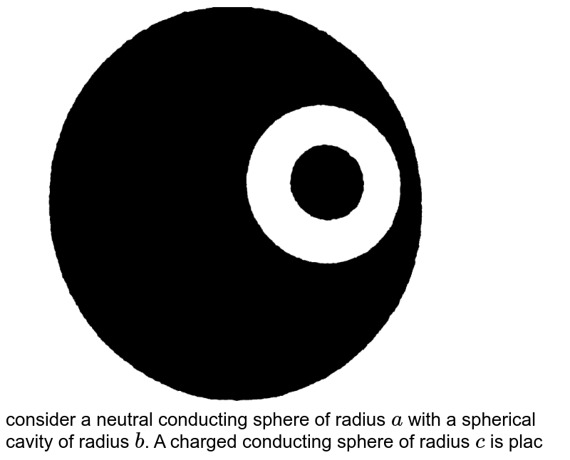 """<img src=""""https://d10lpgp6xz60nq.cloudfront.net/physics_images/RES_03_16_MPCT_P1_E01_025_Q01.png"""" width=""""80%""""> <br> consider a neutral conducting sphere of radius `a` with a spherical cavity of radius `b`. A charged conducting sphere of radius `c` is placed in cavity . Centre of this sphere coincide with centre of cavity charge on the inner sphere is `q` total self energy of this arrangement is:"""