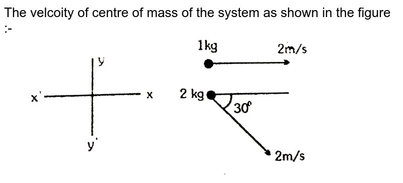 """The velcoity of centre of mass of the system as shown in the figure :- <br> <img src=""""https://d10lpgp6xz60nq.cloudfront.net/physics_images/ALN_PHY_C05_E01_012_Q01.png"""" width=""""80%"""">"""
