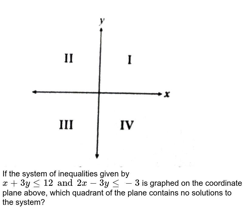 """<img src=""""https://d10lpgp6xz60nq.cloudfront.net/physics_images/KPL_SAT_MAT_PRP_PS_03_E01_017_Q01.png"""" width=""""80%""""> <br> If the system of inequalities given by `x+3yle12 and 2x-3yle-3` is graphed on the coordinate plane above, which quadrant of the plane contains no solutions to the system?"""