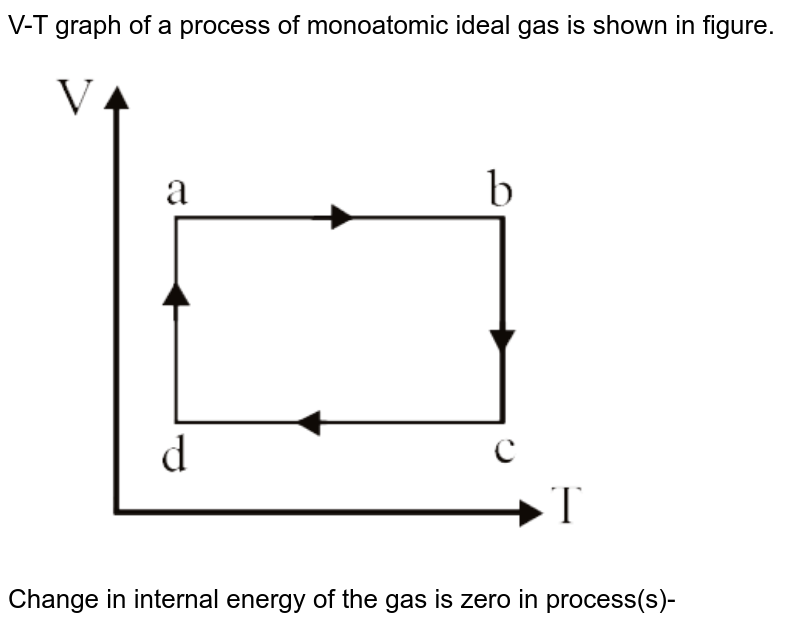 """V-T graph of a process of monoatomic ideal gas is shown in figure. <br> <img src=""""https://d10lpgp6xz60nq.cloudfront.net/physics_images/DPP_PHY_25_E01_025_Q01.png"""" width=""""80%""""> <br>  Change in internal energy of the gas is zero in process(s)-"""