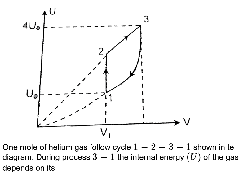 """<img src=""""https://d10lpgp6xz60nq.cloudfront.net/physics_images/RES_P20_16_MT_P3_E01_093_Q01.png"""" width=""""80%""""> <br> One mole of helium gas follow cycle `1-2-3-1` shown in te diagram. During process `3-1` the internal energy `(U)` of the gas depends on its volume (V) as `U=bV^(2)` where b is a positive constant. If gas releases he amount of heat `Q_(1)` during process `3-1` and gas absorbs the amount of heat `Q_(2)` during process `1to2to3`. <br> Q. The value of ratio of volume of gas in state `-3(V_(3))` to that of gas in state `-1(V_(1))` is:"""