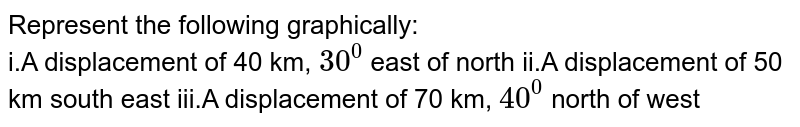 Represent the following graphically:<br> i.A displacement of 40 km, `30^0` east of north ii.A displacement of 50 km south east  iii.A displacement of 70 km, `40^0` north of west