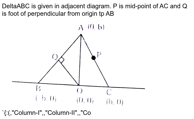 """DeltaABC is given in adjacent diagram. P is mid-point of AC and Q is foot of perpendicular from origin tp AB <br> <img src=""""https://d10lpgp6xz60nq.cloudfront.net/physics_images/ALN_XII_P2_E01_095_Q01.png"""" width=""""80%""""> <br>`{:(,""""Column-I"""",,""""Column-II"""",,""""Column-III"""",),((I),squareAQOP """"is square"""",(i),P=((b)/(2),(b)/(2)),(P),""""OQ=OP"""",),((II),DeltaOPQ """"is an equilateral traingle"""",(ii),Q=(-(b)/(2),(b)/(2)),(Q),""""AQ=AP"""",),((III),""""OQ=QB"""",(iii),""""OP=PC"""",(R),OP=(b)/sqrt(2),),((IV),AQ=QB"""",(iv),PC=OC,(R),OQ=b,):}` <br> Which of the following is incorrect :"""