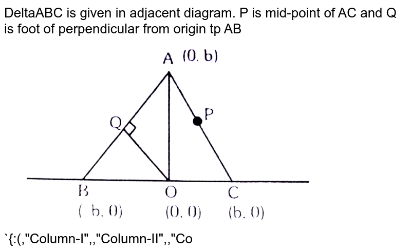 """DeltaABC is given in adjacent diagram. P is mid-point of AC and Q is foot of perpendicular from origin tp AB <br> <img src=""""https://d10lpgp6xz60nq.cloudfront.net/physics_images/ALN_XII_P2_E01_096_Q01.png"""" width=""""80%""""> <br>`{:(,""""Column-I"""",,""""Column-II"""",,""""Column-III"""",),((I),squareAQOP """"is square"""",(i),P=((b)/(2),(b)/(2)),(P),""""OQ=OP"""",),((II),DeltaOPQ """"is an equilateral traingle"""",(ii),Q=(-(b)/(2),(b)/(2)),(Q),""""AQ=AP"""",),((III),""""OQ=QB"""",(iii),""""OP=PC"""",(R),OP=(b)/sqrt(2),),((IV),AQ=QB"""",(iv),PC=OC,(R),OQ=b,):}`  <br> Which of the following is correct :"""