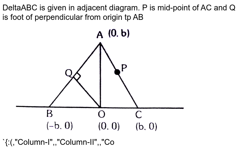 """DeltaABC is given in adjacent diagram. P is mid-point of AC and Q is foot of perpendicular from origin tp AB <br> <img src=""""https://d10lpgp6xz60nq.cloudfront.net/physics_images/ALN_XII_P2_E01_097_Q01.png"""" width=""""80%""""> <br>`{:(,""""Column-I"""",,""""Column-II"""",,""""Column-III"""",),((I),squareAQOP """"is square"""",(i),P=((b)/(2),(b)/(2)),(P),""""OQ=OP"""",),((II),DeltaOPQ """"is an equilateral traingle"""",(ii),Q=(-(b)/(2),(b)/(2)),(Q),""""AQ=AP"""",),((III),""""OQ=QB"""",(iii),""""OP=PC"""",(R),OP=(b)/sqrt(2),),((IV),AQ=QB"""",(iv),PC=OC,(R),OQ=b,):}`   <br> Which of the following is incorrect :"""
