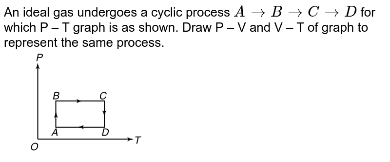 """An ideal gas undergoes a cyclic process `A to B to C to D` for which P – T graph is as shown. Draw P – V and V – T of graph to represent the same process. <br><img src=""""https://d10lpgp6xz60nq.cloudfront.net/physics_images/IJA_PHY_V02_C03_E01_022_Q01.png"""" width=""""80%"""">"""