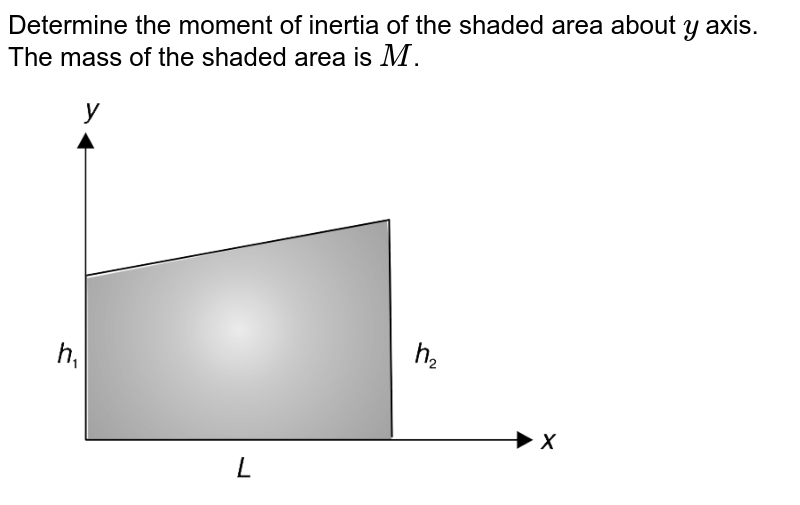 """Determine the moment of inertia of the shaded area about `y` axis. The mass of the shaded area is `M`. <br> <img src=""""https://d10lpgp6xz60nq.cloudfront.net/physics_images/IJA_PHY_V01_C06_E01_015_Q01.png"""" width=""""80%"""">"""
