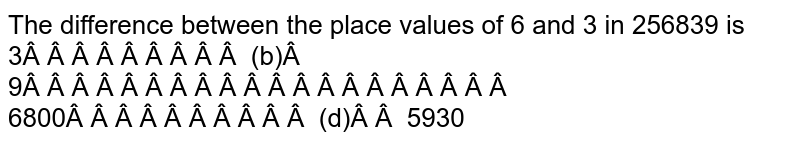 The difference between the place values of 6   and 3 in 256839 is 3   (b) 9 6800 (d) 5930