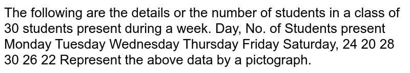 The following are the details or the number of   students in a class of 30 students present during a week. Day,   No. of Students present Monday Tuesday Wednesday  Thursday Friday Saturday, 24 20 28 30 26 22 Represent the above data by a pictograph.