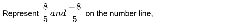 Represent `8/5a n d(-8)/5` on the number line,