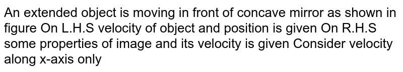 """An extended object is moving in front of concave mirror as shown in figure On L.H.S velocity of object and position is given On R.H.S some properties of image and its velocity is given Consider velocity along x-axis only <br> <img src=""""https://d10lpgp6xz60nq.cloudfront.net/physics_images/BSL_PHY_MPP_E01_575_Q01.png"""" width=""""80%""""> <br> `{:(,""""Object"""",,""""Image""""),(""""(A)"""",""""+ve velocity and object is between focus and centre of curvature"""",,""""(P)+ve velocity""""),(""""(B)"""",""""-ve velocity and object is between focus and pole"""",,""""(Q)-ve velocity""""),(""""(C)"""",""""-ve velocity and object is beyond centre of curvature"""",,""""(R)size of image is increasing""""),(""""(D)"""",""""-ve velocity and object is virtual"""",,""""(S)size of image is decreasing""""):}`"""