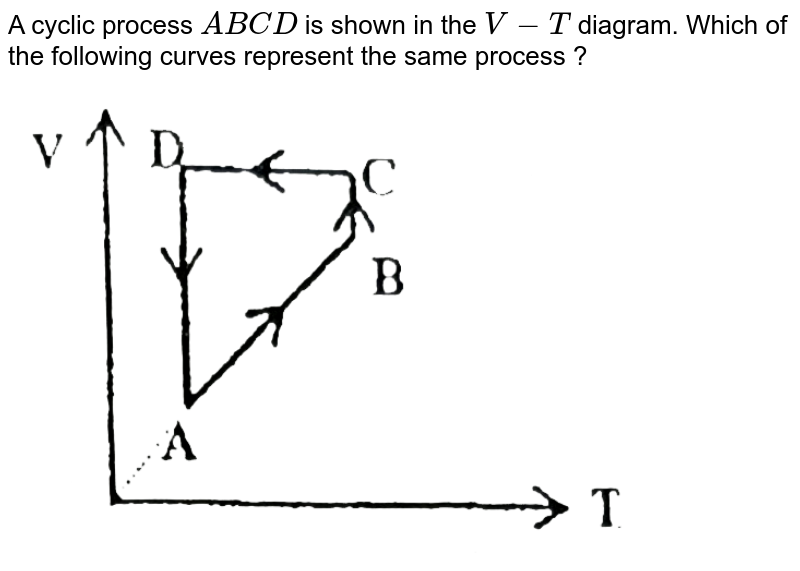 """A cyclic process `ABCD` is shown in the `V-T` diagram. Which of the following curves represent the same process ? <br> <img src=""""https://d10lpgp6xz60nq.cloudfront.net/physics_images/FIT_JEE_PHY_GMP_ASS_E01_130_Q01.png"""" width=""""80%"""">"""