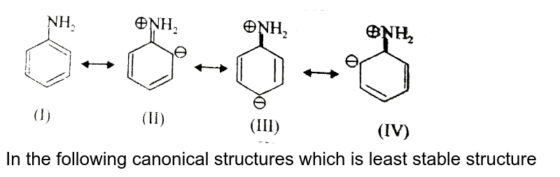 """<img src=""""https://d10lpgp6xz60nq.cloudfront.net/physics_images/BSL_CHM_GOC_E01_135_Q01.png"""" width=""""80%""""> <br> In the following canonical structures which is least stable structure"""