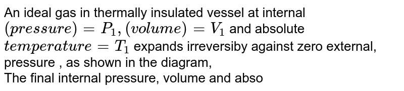 """An ideal gas in thermally insulated vessel at internal `(pressure)=P_(1), (volume)=V_(1)` and absolute `temperature = T_(1)`  expands irreversiby against zero external, pressure , as shown in the diagram,  <br> The final internal pressure, volume and absolute temperature of the gas are `p_(2), V_(2) and T_(2)`, respectively . For this expansion  <br> <img src=""""https://d10lpgp6xz60nq.cloudfront.net/physics_images/ARH_40Y_SP_IJ_CHM_C07_E01_021_Q01.png"""" width=""""80%"""">"""