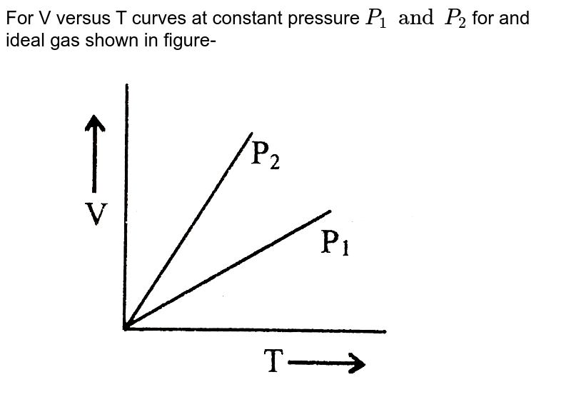 """For V versus T curves at constant pressure `P_1 and P_2` for and ideal gas shown in figure-<img src=""""https://d10lpgp6xz60nq.cloudfront.net/physics_images/BSL_PHY_KT_E01_043_Q01.png"""" width=""""80%"""">"""