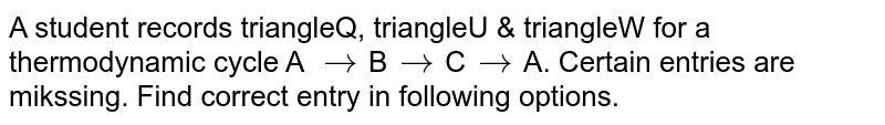 """A student records triangleQ, triangleU & triangleW for a thermodynamic cycle A `rarr`B`rarr`C`rarr`A. Certain entries are mikssing. Find correct entry in following options. <img src=""""https://d10lpgp6xz60nq.cloudfront.net/physics_images/BSL_PHY_KT_E01_064_Q01_.png"""" width=""""80%"""">"""