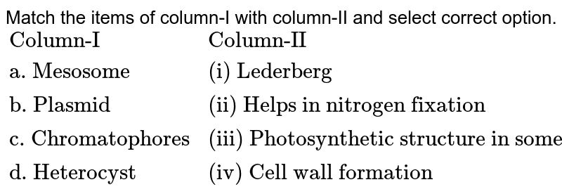 """Match the items of column-I with column-II and select correct option. <br> `{:(""""Column-I"""",""""Column-II""""),(""""a. Mesosome"""",""""(i) Lederberg""""),(""""b. Plasmid"""",""""(ii) Helps in nitrogen fixation""""),(""""c. Chromatophores"""",""""(iii) Photosynthetic structure in some prokaryotes""""),(""""d. Heterocyst"""",""""(iv) Cell wall formation""""):}`"""