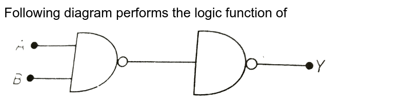 """Following diagram performs the logic function of  <br> <img src=""""https://d10lpgp6xz60nq.cloudfront.net/physics_images/ARH_31Y_NEET_PHY_C23_E01_057_Q01.png"""" width=""""80%"""">"""