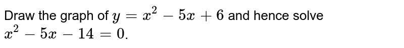 Draw the graph of `y=x^(2)-5x+6` and hence solve `x^(2)-5x-14=0`.