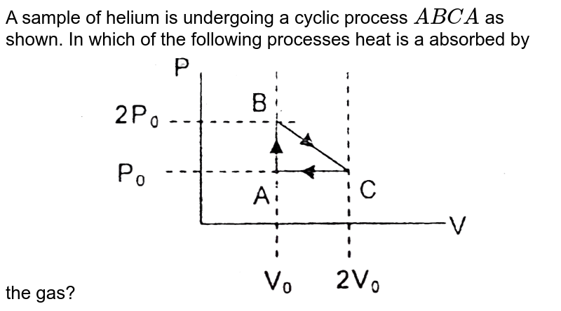 """A sample of helium is undergoing a cyclic process `ABCA` as shown. In which of the following processes heat is a absorbed by the gas? <img src=""""https://d10lpgp6xz60nq.cloudfront.net/physics_images/RES_P16_16_ACT_2_E01_074_Q01.png"""" width=""""80%"""">"""