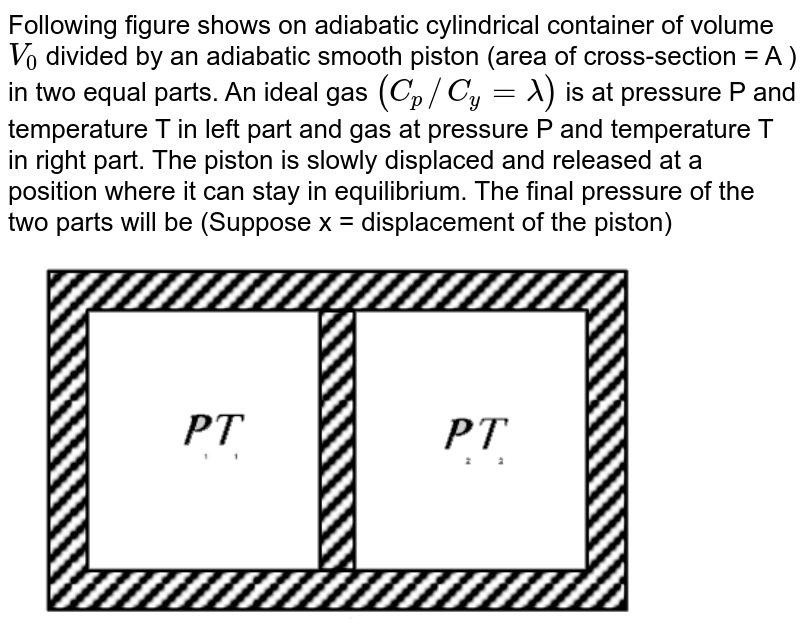 """Following figure shows on adiabatic cylindrical container of volume `V_(0)` divided by an adiabatic smooth piston (area of cross-section = A ) in two equal parts. An ideal gas `(C_(p)//C_(y)=lambda)`  is at pressure P and temperature T in left part and gas at pressure P and temperature T  in right part. The piston is slowly displaced and released at a position where it can stay in equilibrium. The final pressure of the two parts will be (Suppose x = displacement of the piston) <br> <img src=""""https://d10lpgp6xz60nq.cloudfront.net/physics_images/ERRL_PHY_NEET_V01_C14_E01_220_Q01.png"""" width=""""80%"""">"""