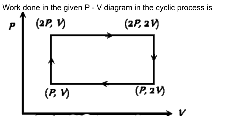 """Work done in the given P - V diagram in the cyclic process is  <br>  <img src=""""https://d10lpgp6xz60nq.cloudfront.net/physics_images/ERRL_PHY_NEET_V01_C14_E01_239_Q01.png"""" width=""""80%"""">"""