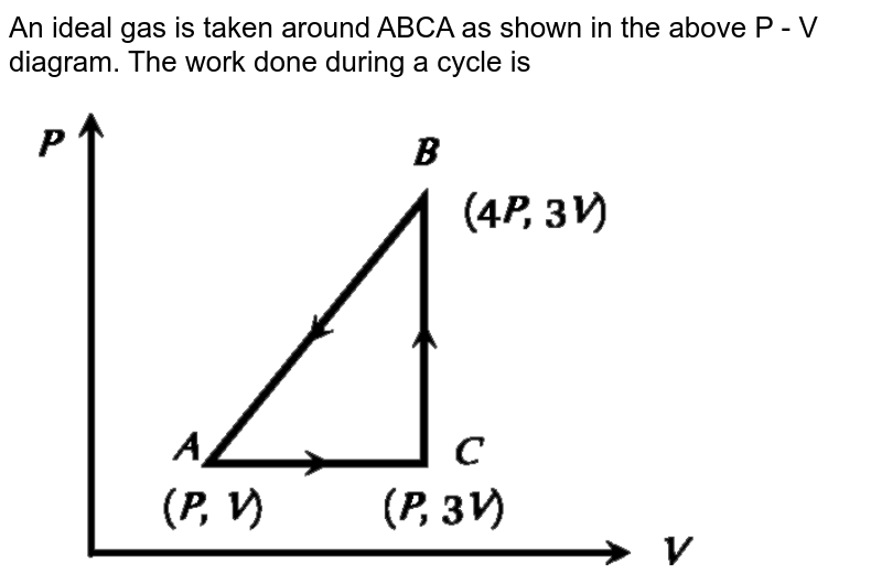 """An ideal gas is taken around ABCA as shown in the above P - V diagram. The work done during a cycle is <br> <img src=""""https://d10lpgp6xz60nq.cloudfront.net/physics_images/ERRL_PHY_NEET_V01_C14_E01_256_Q01.png"""" width=""""80%"""">"""