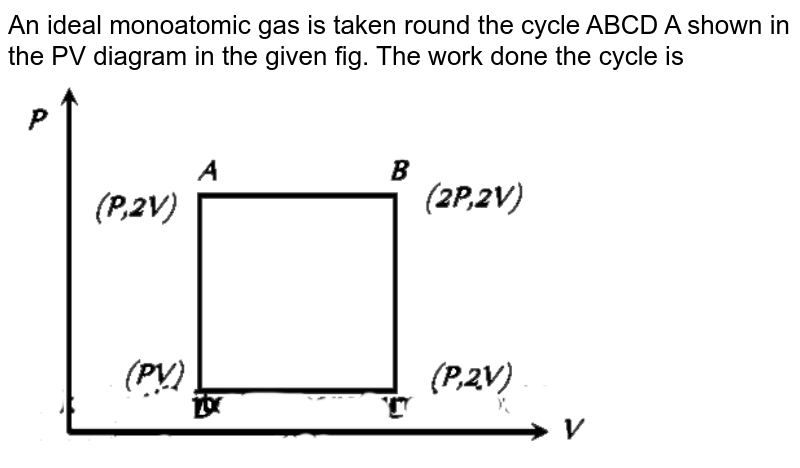 """An ideal monoatomic gas is taken round the cycle ABCD A shown in the  PV diagram in the given fig. The work done the cycle is  <br> <img src=""""https://d10lpgp6xz60nq.cloudfront.net/physics_images/ERRL_PHY_NEET_V01_SET_14_E01_006_Q01.png"""" width=""""80%"""">"""