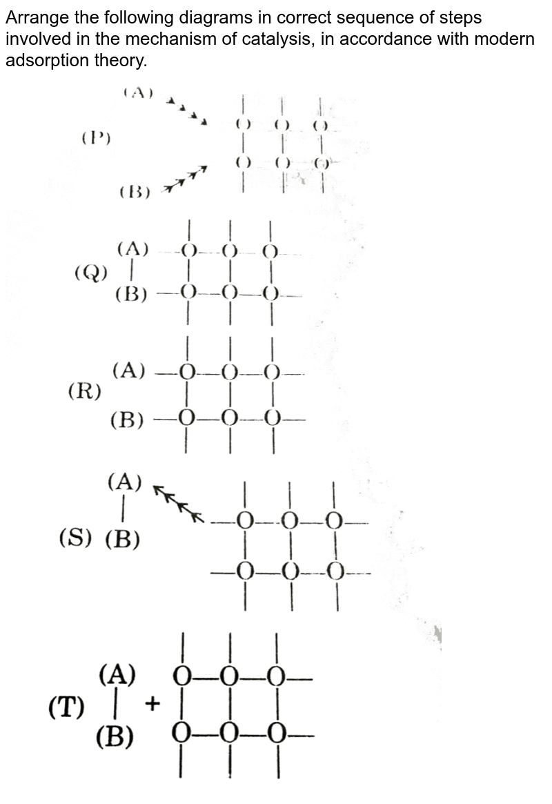 """Arrange the following diagrams in correct sequence of steps involved in the mechanism of catalysis, in accordance with modern adsorption theory.  <br> <img src=""""https://d10lpgp6xz60nq.cloudfront.net/physics_images/GRB_PHY_CHM_P2_V03_QB_C10_E01_039_Q01.png"""" width=""""80%"""">"""