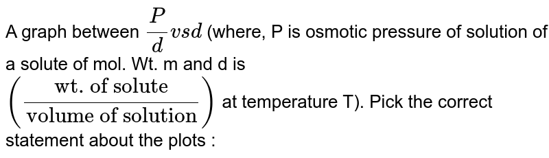"""A graph between `(P)/(d) vs d` (where, P is osmotic pressure of solution of a solute of mol. Wt. m and d is <br> `((""""wt. of solute"""")/(""""volume of solution""""))` at temperature T). Pick the correct statement about the plots :"""